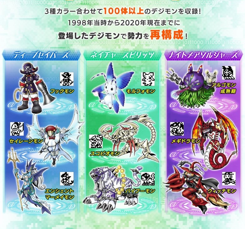 Digimon exclusive to different versions of the Pendulum Z