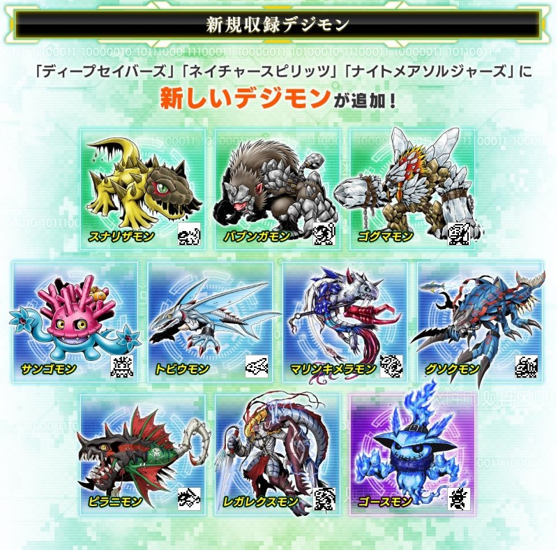 New Digimon introduced in the Pendulum Z